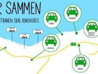 Samkørsel mens kystbanen er lukket, graf: Helsingør Kommune